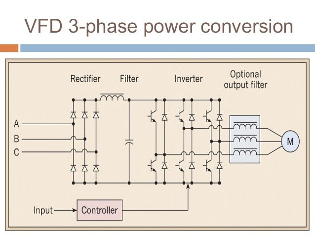 Single phase vfd schematics single phase scr elsavadorla for 3 phase vfd single phase motor