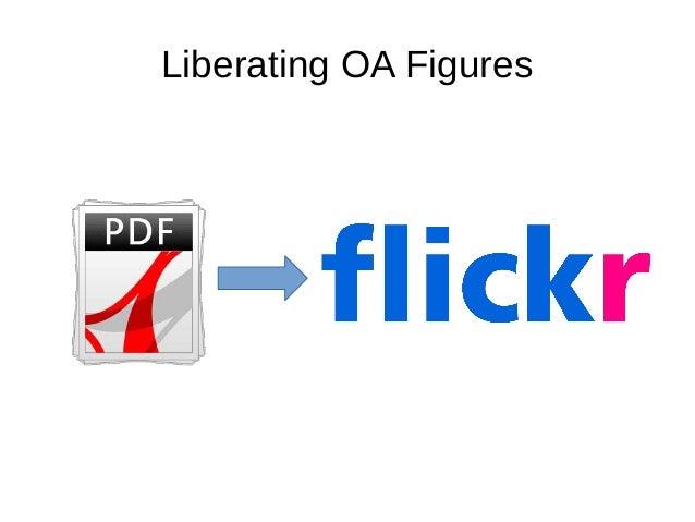 Liberating OA Figures