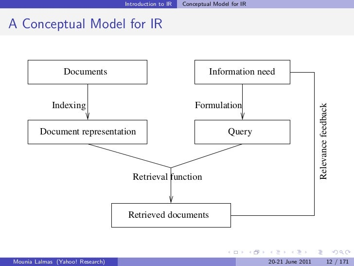 documentation concepts models model settings
