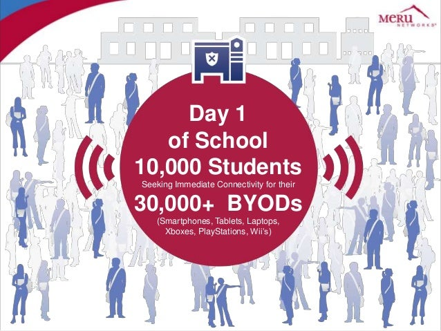 Day 1 of School 10,000 Students Seeking Immediate Connectivity for their  30,000+ BYODs (Smartphones, Tablets, Laptops, Xb...
