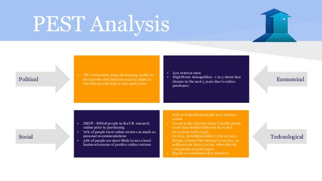 pest analysis for best buy Dissertation analysis dissertation: aire acondicionado vs pest  regents critical  analysis of the sustainable growth, of best buy swot imag essay.
