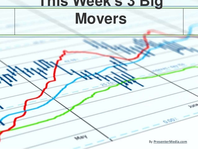 3 Stocks Likely to Make Huge Moves