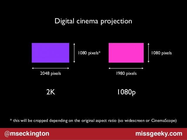 movie aspect ratios