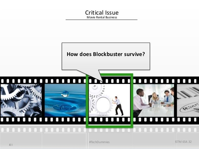 written case study blockbuster