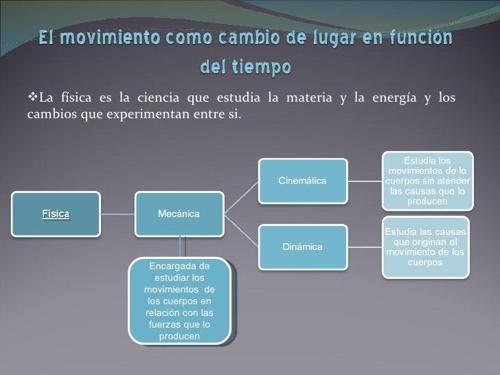 <ul><li>La física es la ciencia que estudia la materia y la energía y los cambios que experimentan entre si. </li></ul>Enc...