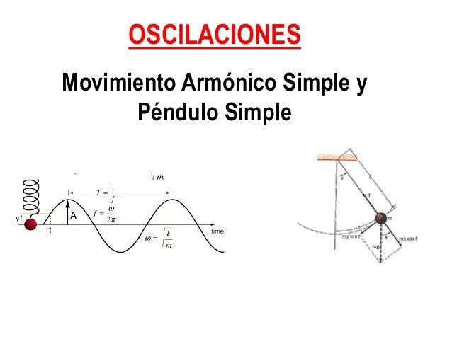 OSCILACIONES Movimiento Armónico Simple y Péndulo Simple