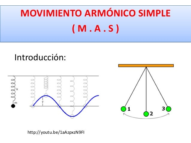 MOVIMIENTO ARMÓNICO SIMPLE ( M . A . S ) Introducción: http://youtu.be/1aAzpxzN9FI