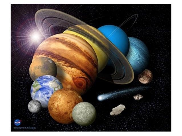 Movimiento de los planetas