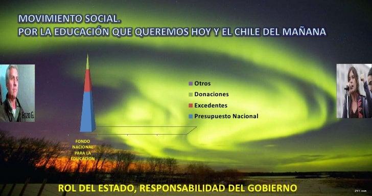Movimiento social.Por la educación que queremos hoy y el chile del mañana<br />ROL DEL ESTADO, RESPONSABILIDAD DEL GOBIERN...