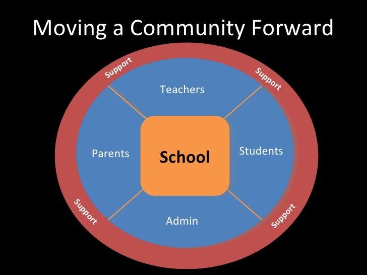 Moving A Community Forward