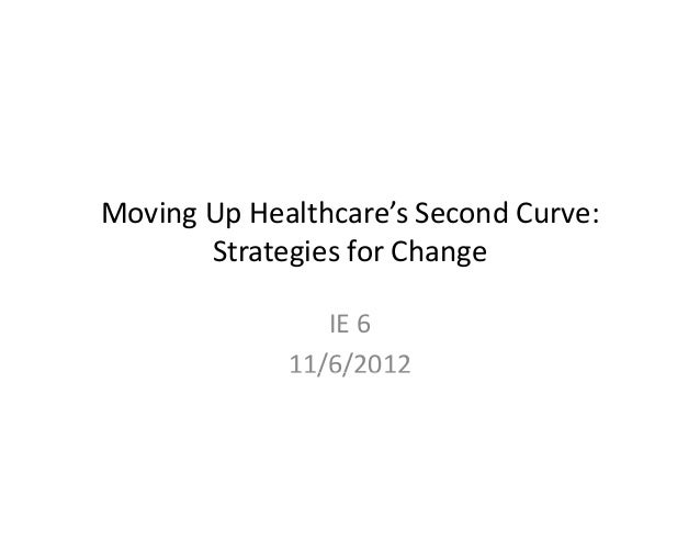 Moving up the curve: Second curve strategies for change