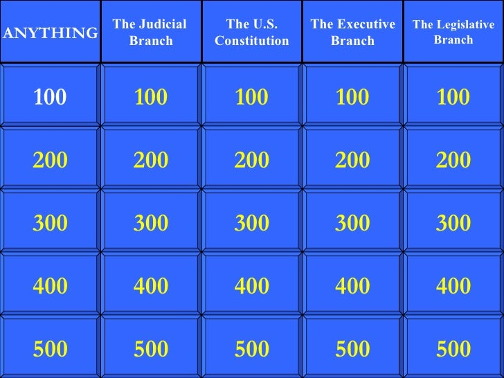 Mp2 Review Jeopardy