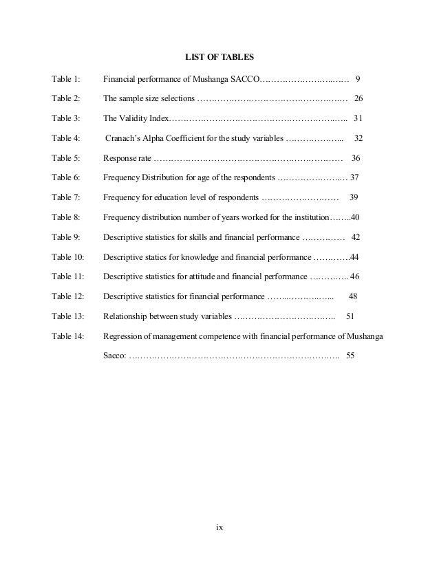 Dissertation index