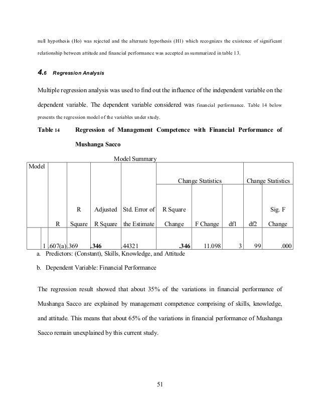 Dissertation declaration statement