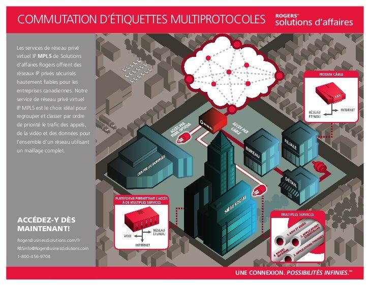COMMUTATION D'ÉTIQUETTES MULTIPROTOCOLESLes services de réseau privévirtuel IP MPLS de Solutionsd'affaires Rogers offrent ...