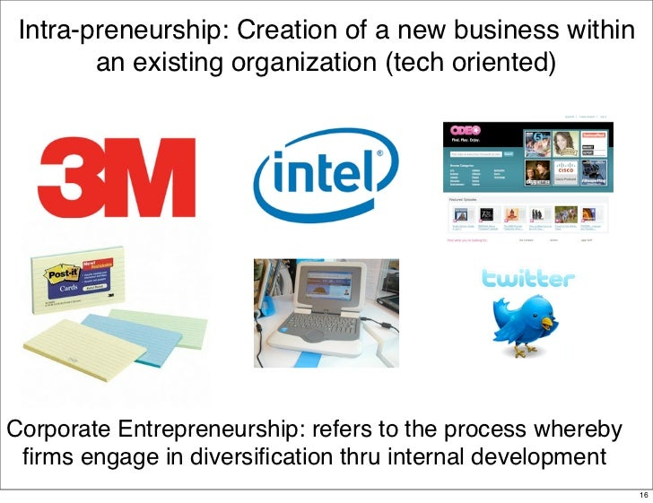 business essays entrepreneurs business knowledge Sample mba essay for wharton  the pair of consultants used their knowledge of international business and  i intend to join the 'entrepreneurs.