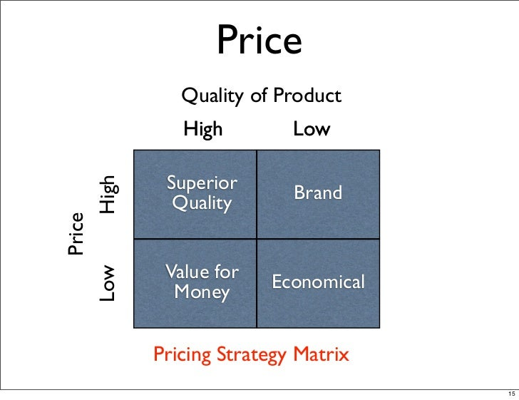 pricing and promotion strategies in a business Joel dean outlines the possible price strategies for each stage of a product's  market  throughout the cycle, continual changes occur in promotional and price .