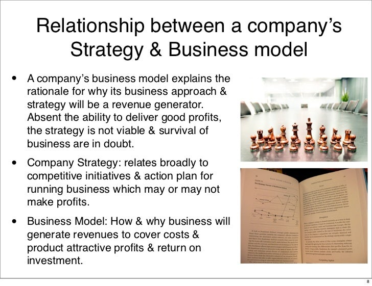 the relationship between business strategy and