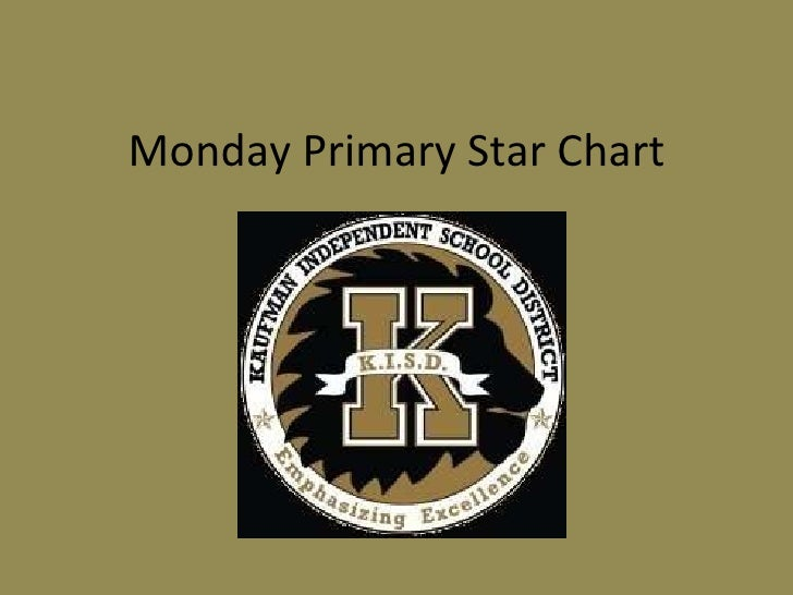 Monday Primary Star Chart