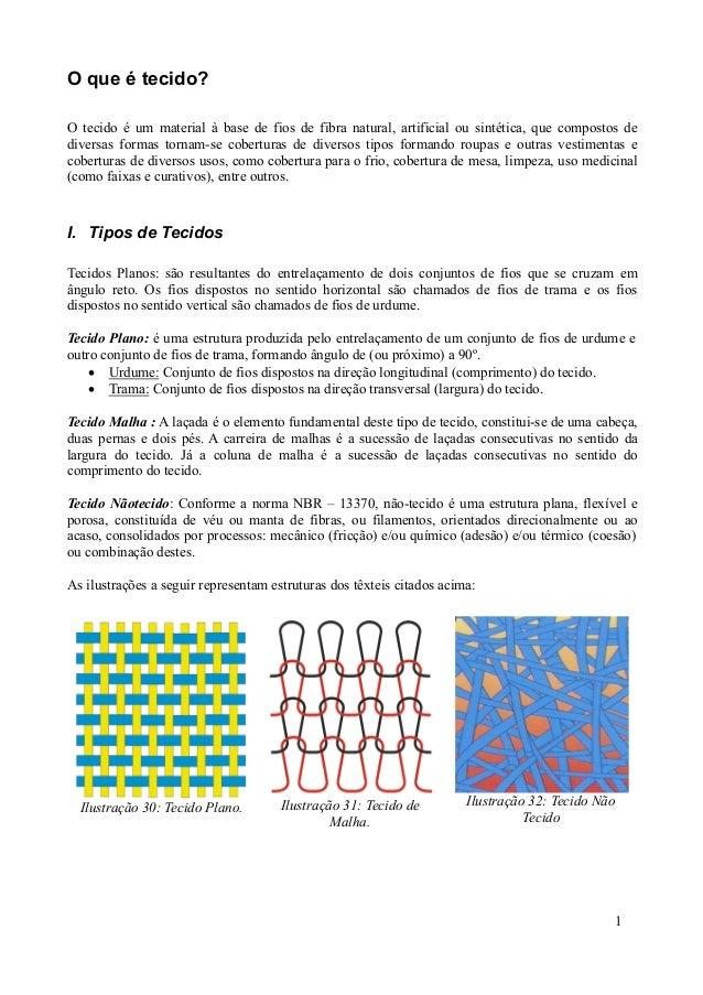 Materiais e Processos Têxteis-Parte 2