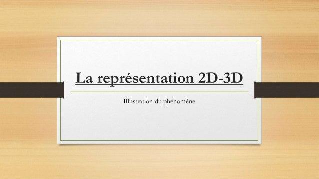 La représentation 2D-3D Illustration du phénomène