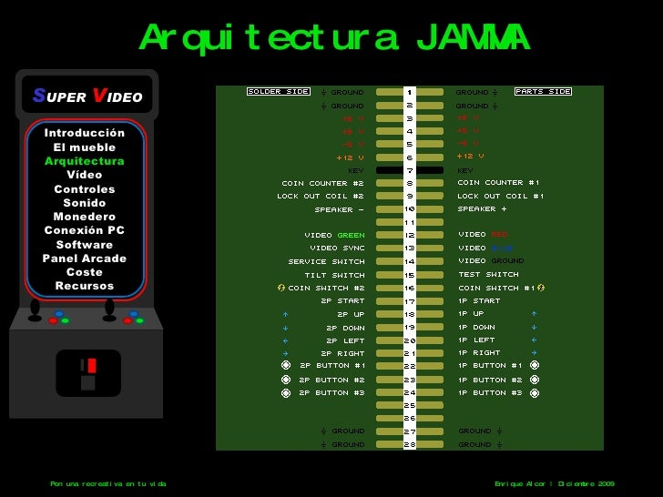 mquina-recreativa-13-728 Uper Wiring Diagram on dump trailer, wire trailer, basic electrical, driving light, ford alternator, dc motor, air compressor, 4 pin relay, camper trailer, ignition switch, simple motorcycle, limit switch, boat battery, fog light,