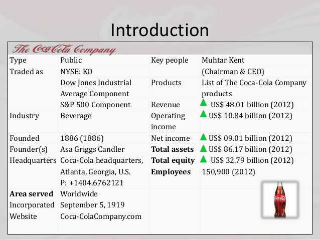 Price List of Coca Cola Products Coca-cola Company Products