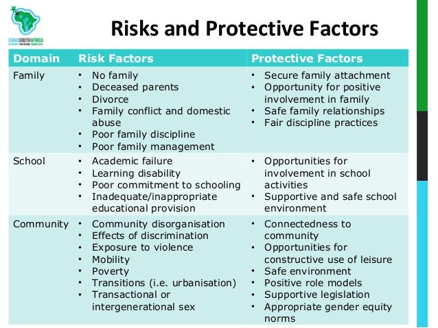 risk and resilience Psychological resilience is defined environments and the processes that either promote well-being or protect them against the overwhelming influence of risk.