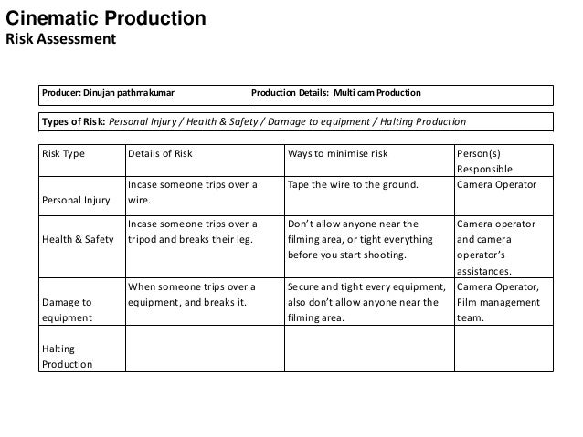 pre production production tasks for multi camera View pedro matos' profile on linkedin,  - pre-production tasks:  - multi-camera directing and editing.