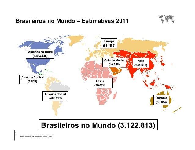 População Imigrante Brasileira - Estimativas - 2011 (MRE)