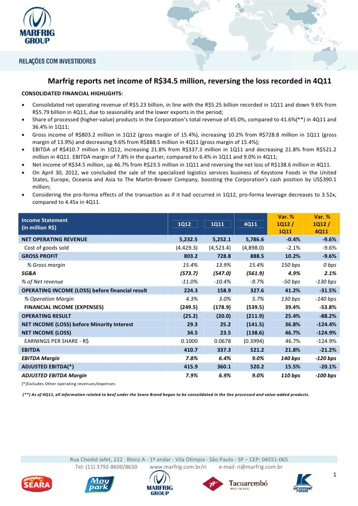 Marfrig reports net income of R$34.5 million, reversing the loss recorded in 4Q11CONSOLIDATED FINANCIAL HIGHLIGHTS:    Co...