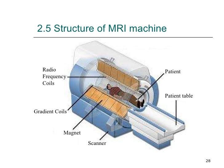 how much is an mri machine