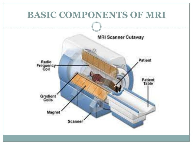Mri safety – the dos and donts Audible