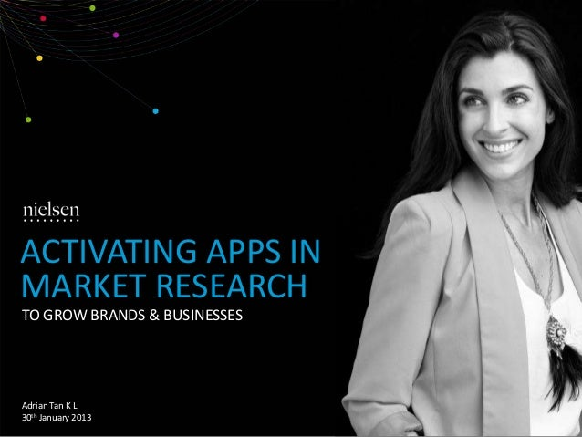 Adrian Tan K L 30th January 2013 ACTIVATING APPS IN MARKET RESEARCH TO GROW BRANDS & BUSINESSES