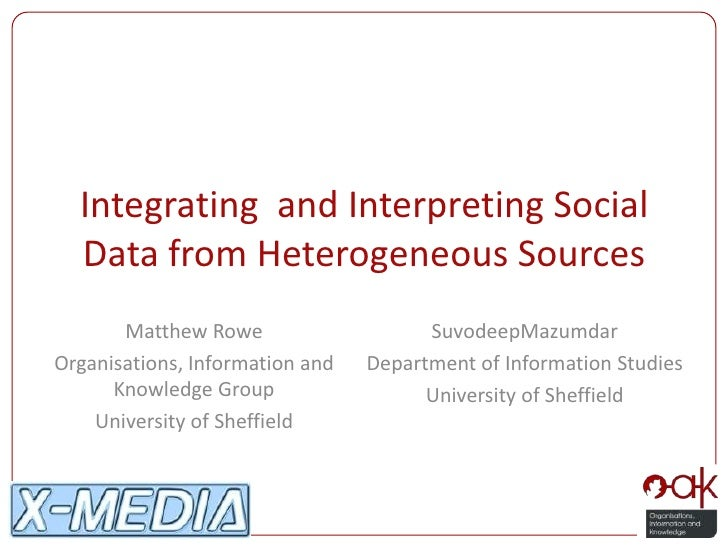 Integrating  and Interpreting Social Data from Heterogeneous Sources<br />Matthew Rowe <br />Organisations, Information an...