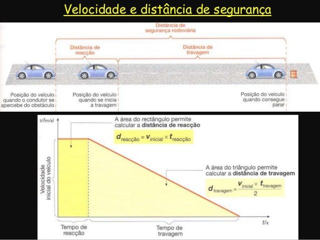 Velocidade e distância de segurança