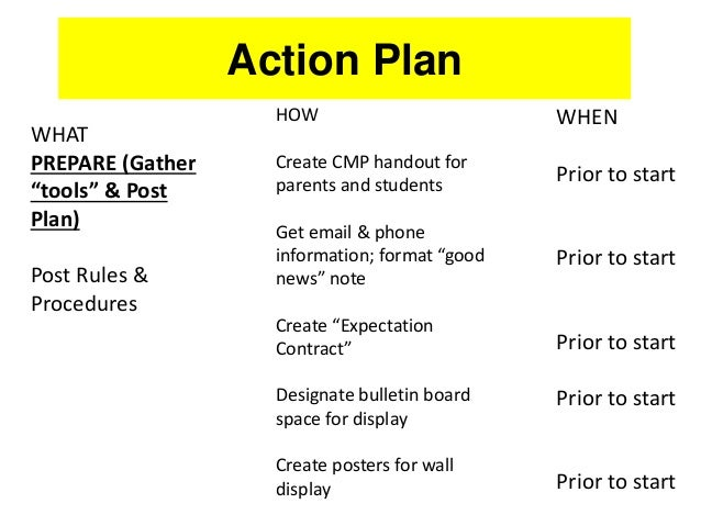 Crisis Communications Plan Examples  BesikEightyCo