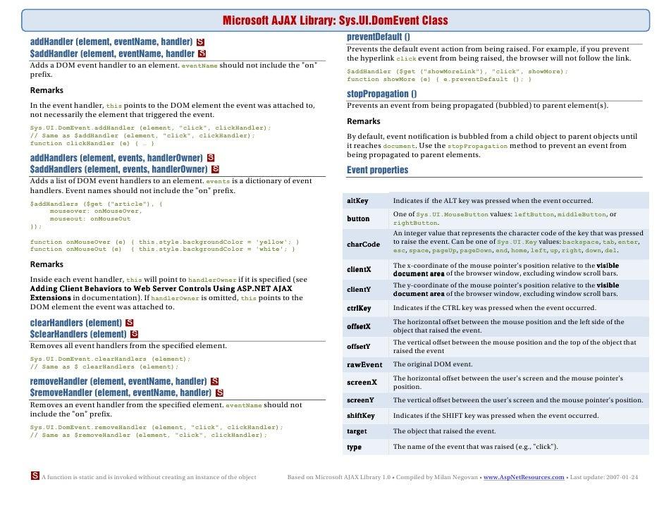 Microsoft AJAX Library: Sys.UI.DomEvent Class                                                                             ...