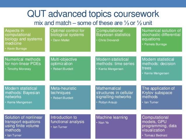 Qut bachelor of mathematics honours info presentation