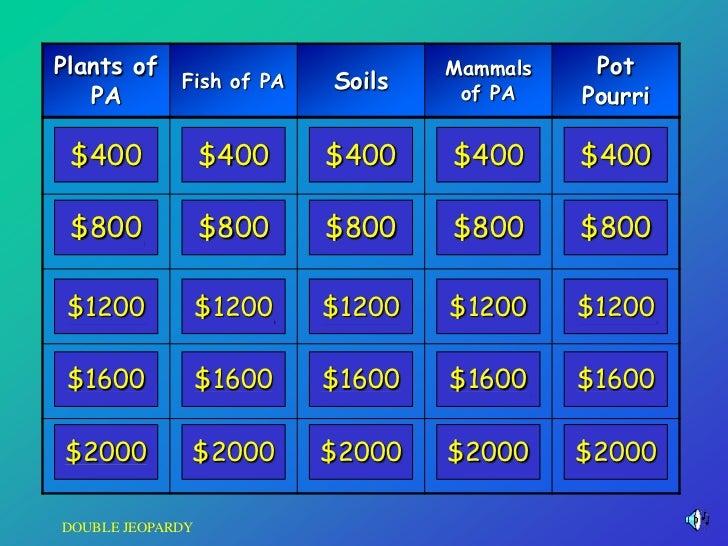 Plants of                         Mammals    Pot          Fish of PA      Soils   PA                              of PA   ...