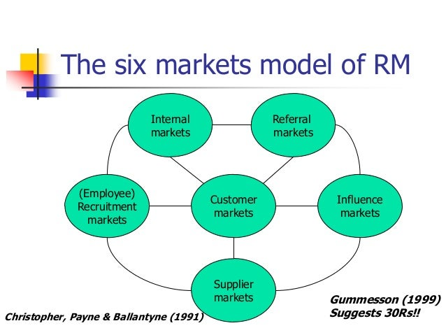 relationship marketing approaches in services marketing This study suggests suitable techniques, which can be used to make the concept of relationship marketing successful among the service sector in mauritius.