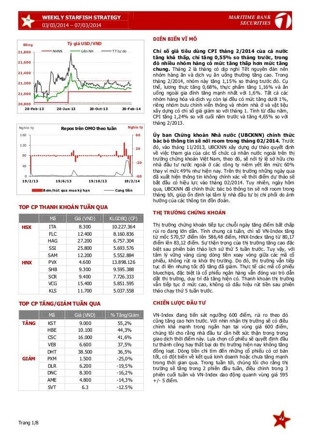 WEEKLY STARFISH STRATEGY  MARITIME BANK SECURITIES  03/03/2014 – 07/03/2014 DIỄN BIẾN VĨ MÔ  Tỷ giá USD/VND  Đồng NHNN  21...
