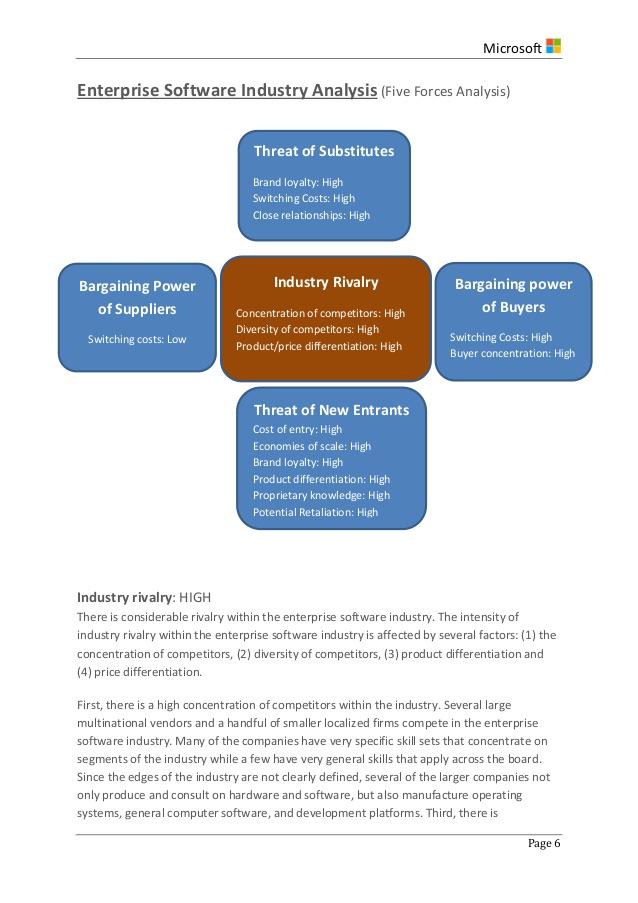 microsoft corporations strategy essay