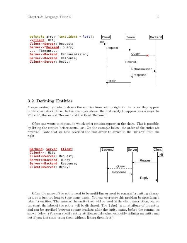 Backend Server Language Timeout Server->backend