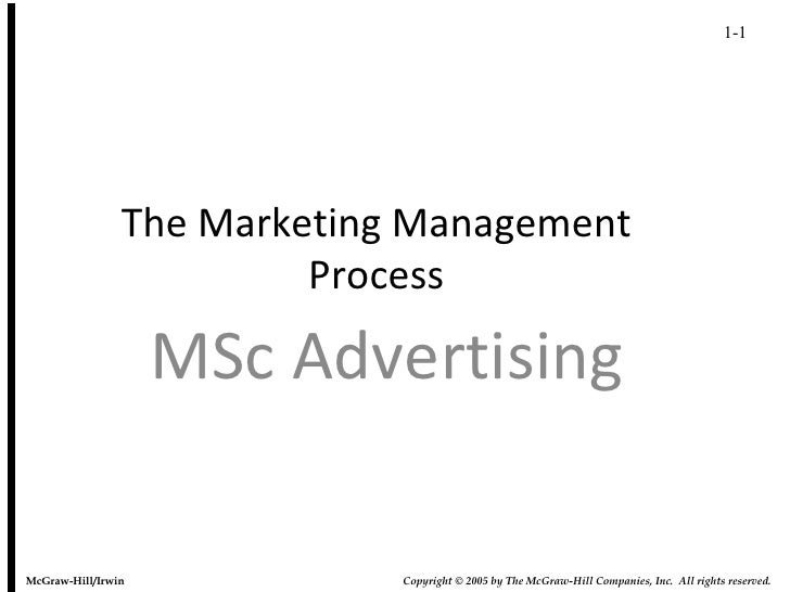The Marketing Management Process MSc Advertising  Copyright © 2005 by The McGraw-Hill Companies, Inc.  All rights reserved...