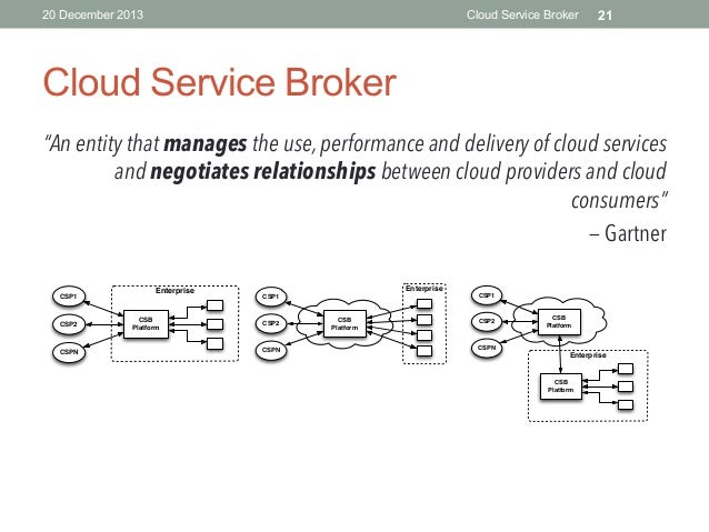 What is cloud service broker