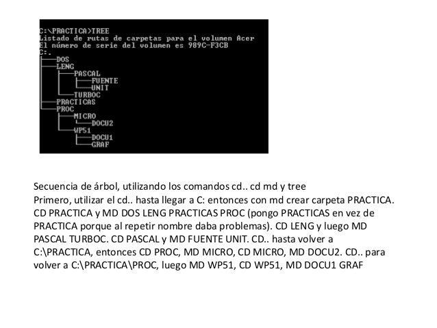 Secuencia de árbol, utilizando los comandos cd.. cd md y treePrimero, utilizar el cd.. hasta llegar a C: entonces con md c...