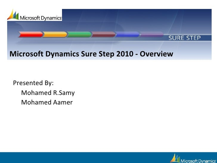 Presented By: Mohamed R.Samy Mohamed Aamer Microsoft Dynamics Sure Step 2010 - Overview