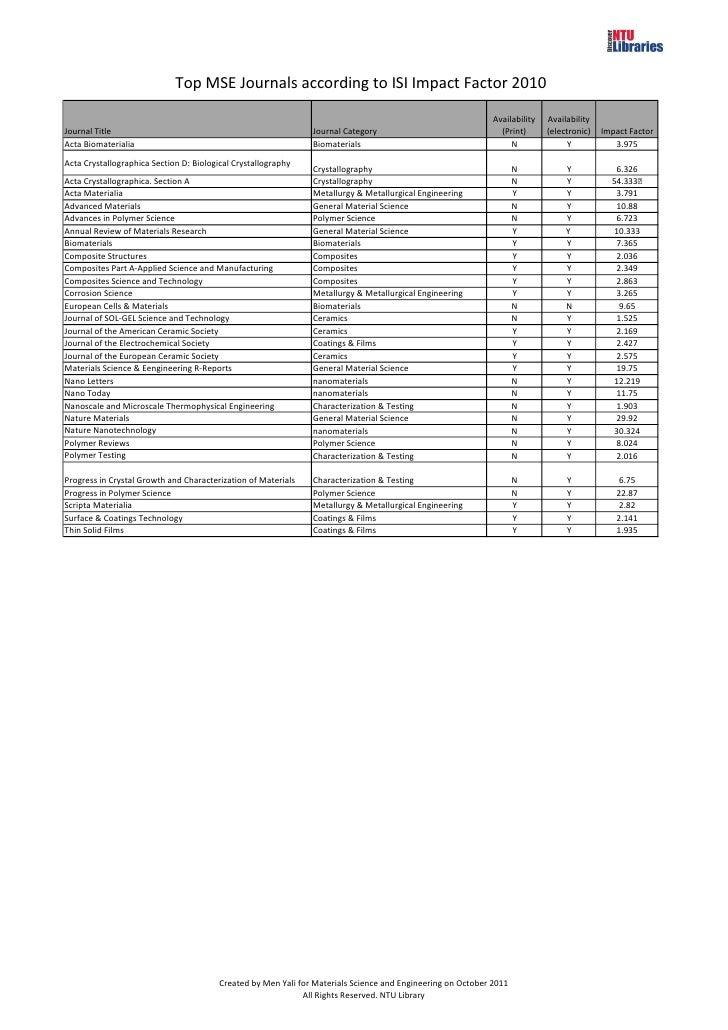 Mse core journallist 2010_v1