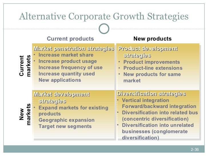 alternative marketing strategies to increase market share Based on these tests, the firm is selectively investing in establishing a position in these highly competitive markets contrast entering new geographic markets with the alternative adjacent growth strategy of creating a new product platform in the core canadian market – specifically, soup and sandwich lunches and more.